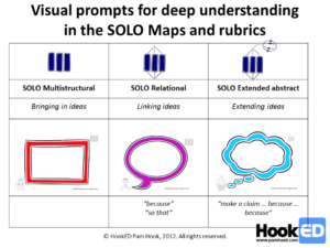 VisualStrategies_DeepLearning_SOLOMaps